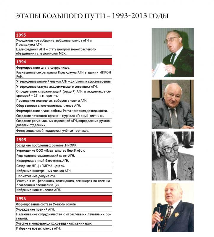 ¦а¦-¦¬¦-¦-TА¦-TВ-AGN_broshura_RAZVOROTI-page-005_01