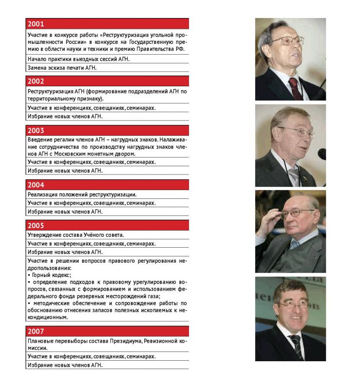 ¦а¦-¦¬¦-¦-TА¦-TВ-AGN_broshura_RAZVOROTI-page-006_01